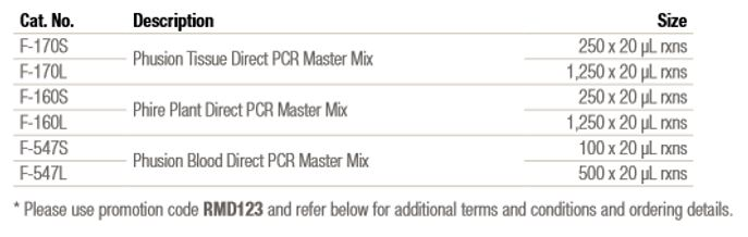 Thermo Scientific™ Direct PCR Master Mixes